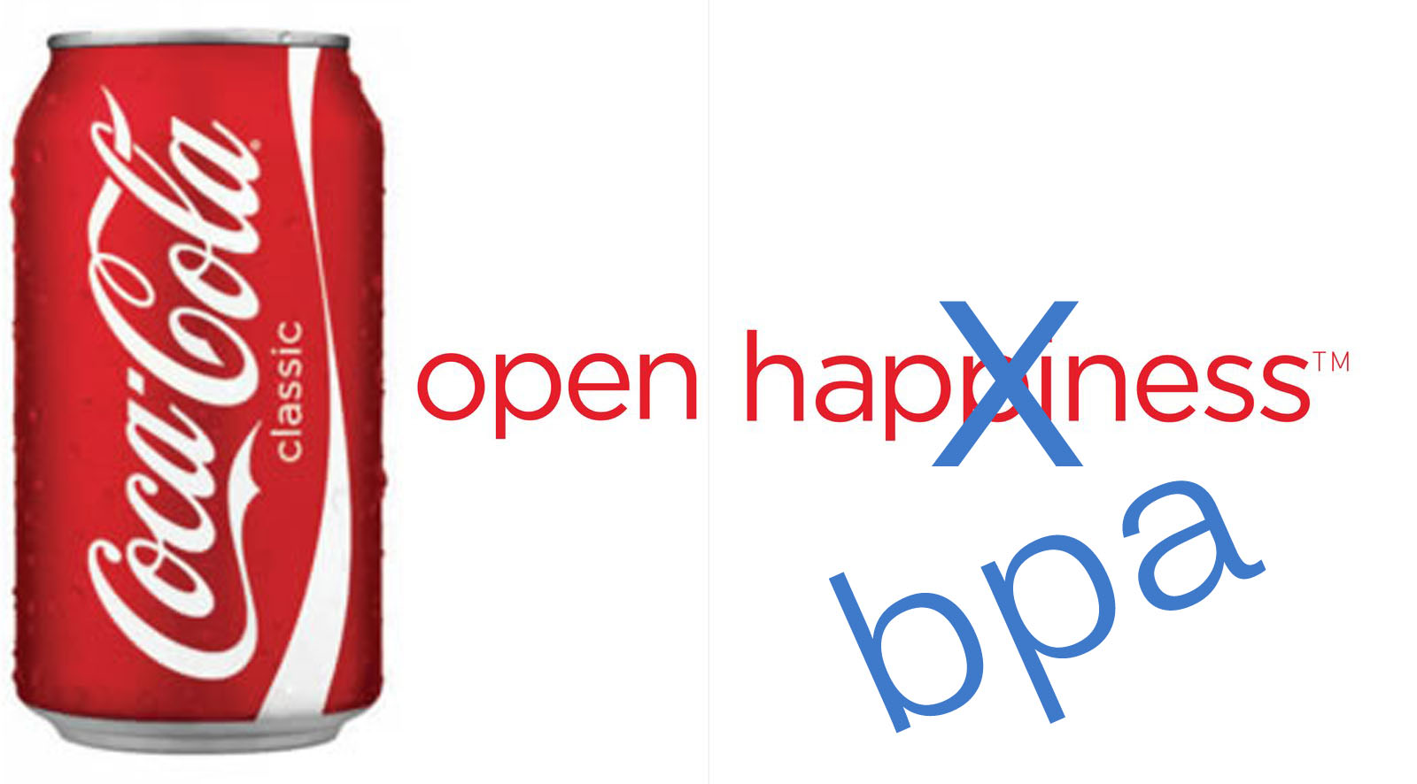 http://www.lawyersandsettlements.com/blog/wp-content/uploads/2010/04/coke-happiness-bpa-redux.jpg