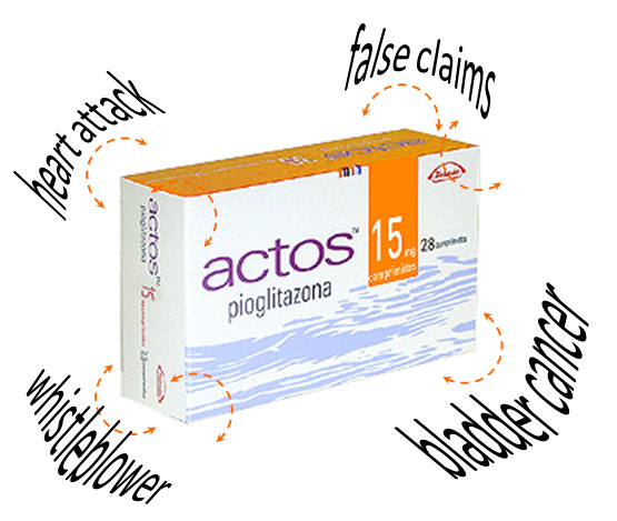 Actos Lawsuit Settlement